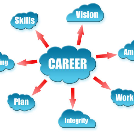 Make the right New Career – Consider Main Reasons of Career Planning